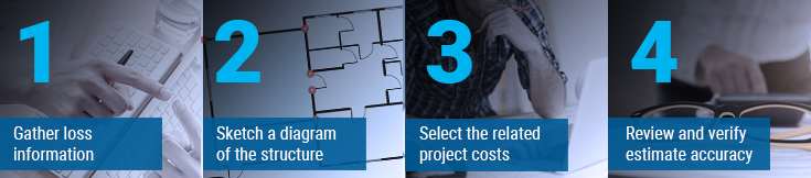 Estimate project in four easy steps