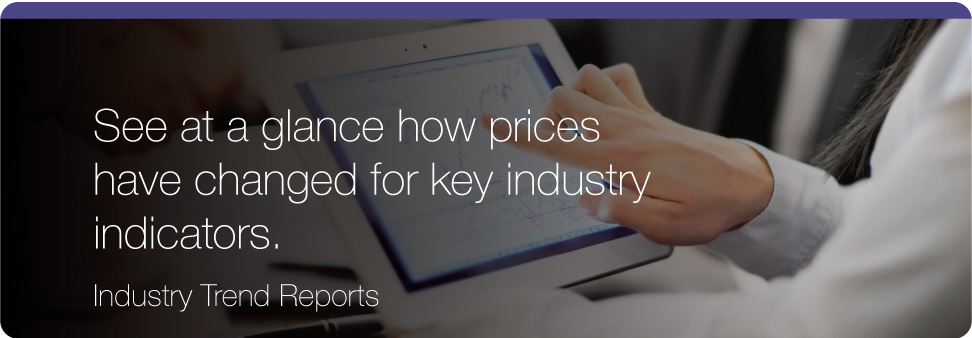 See at a glance how prices have changed for key industry indicators.